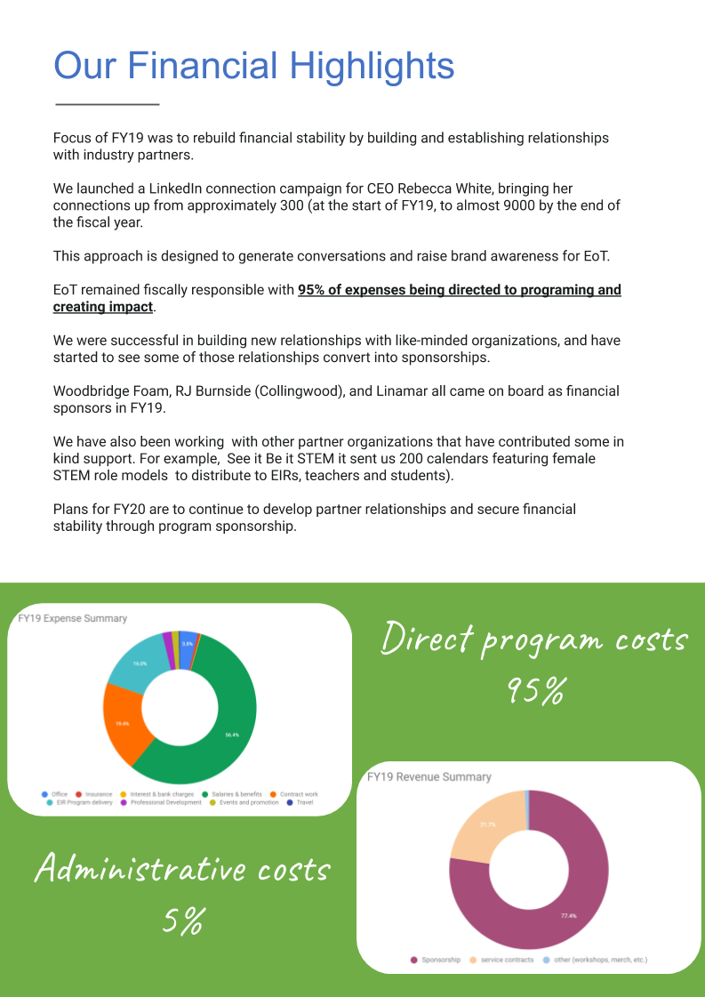 EoT Annual Report FY19.pptx (7)